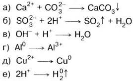 http://compendium.su/chemistry/9klas/9klas.files/image018.jpg