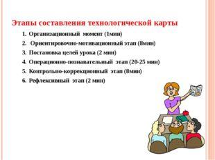 Этапы составления технологической карты Организационный момент (1мин) Ориент