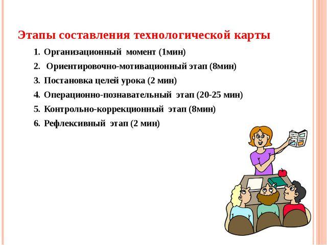 Этапы составления технологической карты Организационный момент (1мин) Ориент...