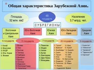Общая характеристика Зарубежной Азии. 48 государств С У Б Р Е Г И О Н Ы Восто