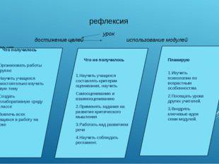 рефлексия урок достижение целей использование модулей что чт Что получилось 1