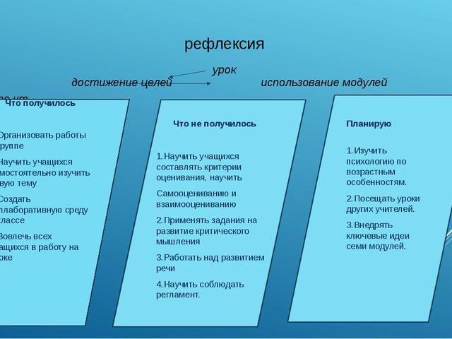 рефлексия урок достижение целей использование модулей что чт Что получилось 1...