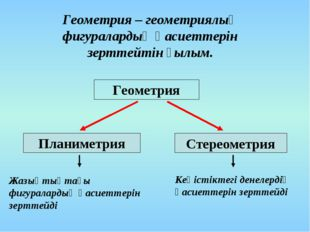 Геометрия – геометриялық фигуралардың қасиеттерін зерттейтін ғылым. Геометрия