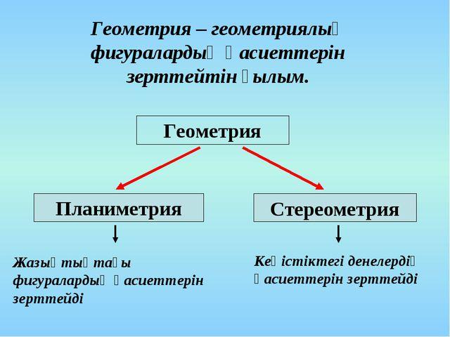Геометрия – геометриялық фигуралардың қасиеттерін зерттейтін ғылым. Геометрия...
