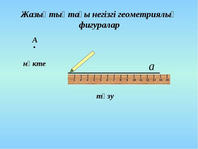 Жазықтықтағы негізгі геометриялық фигуралар нүкте А түзу