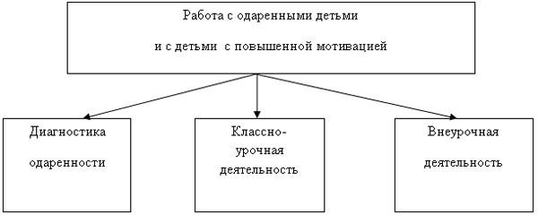 http://festival.1september.ru/articles/570212/img1.jpg