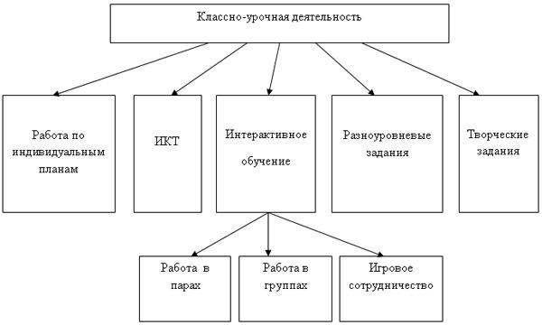 http://festival.1september.ru/articles/570212/img2.jpg