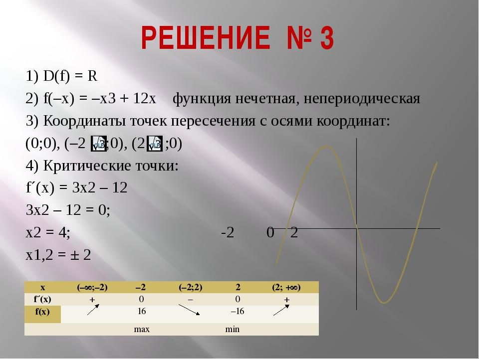 РЕШЕНИЕ № 3 1) D(f) = R 2) f(–х) = –х3 + 12х функция нечетная, непериодическа...