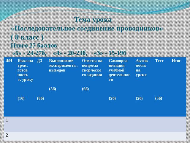Тема урока «Последовательное соединение проводников» ( 8 класс ) Итого 27 ба...