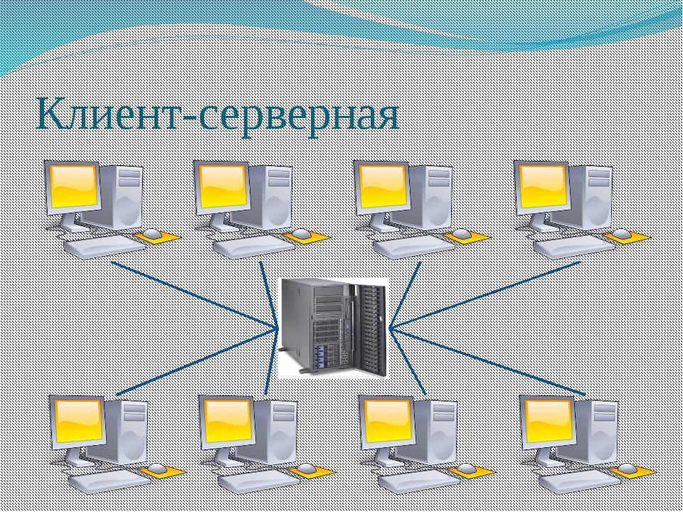 постеры компьютерных сетей