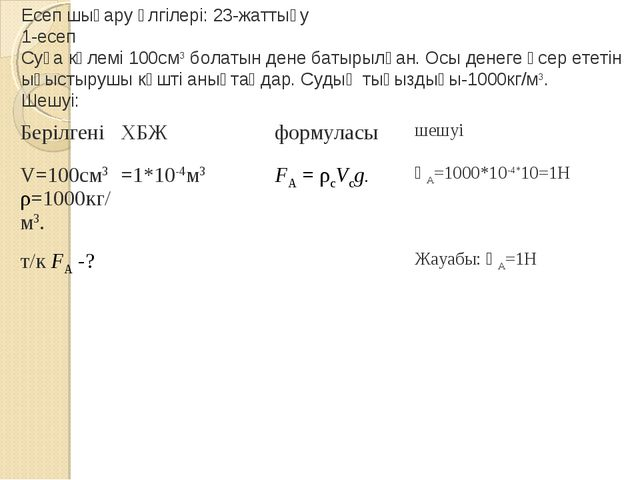 Есеп шығару үлгілері: 23-жаттығу 1-есеп Суға көлемі 100см3 болатын дене батыр...