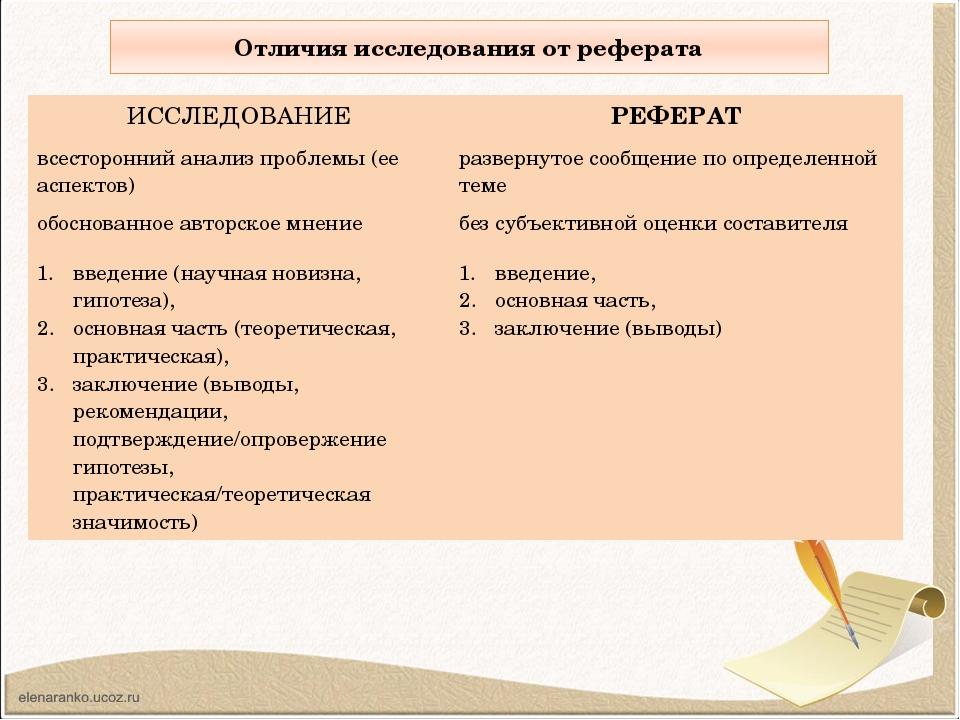 Отличия исследования от реферата ИССЛЕДОВАНИЕ РЕФЕРАТ всесторонний анализ про...