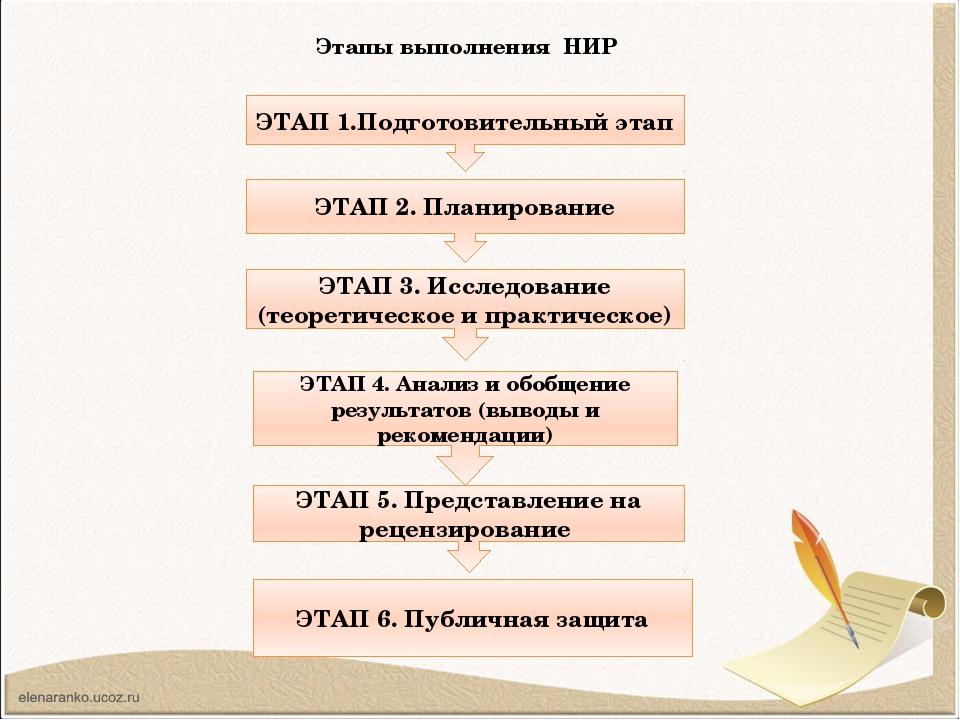 Этапы выполнения НИР ЭТАП 1.Подготовительный этап ЭТАП 2. Планирование ЭТАП 3...
