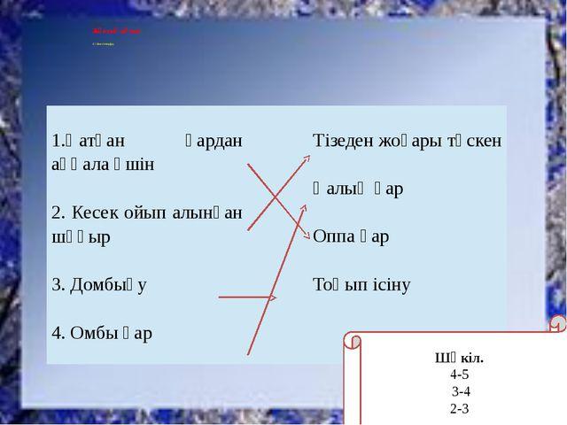Жұптық жұмыс Сәйкестендіру. Шәкіл. 4-5 3-4 2-3 1.Қатқан қардан аққала үшін 2...