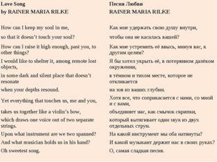 Love SongПесня Любви by RAINER MARIA RILKERAINER MARIA RILKE  How can I k