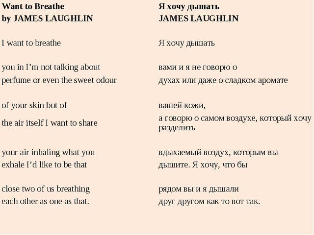 Want to BreatheЯ хочу дышать by JAMES LAUGHLINJAMES LAUGHLIN  I want to b...