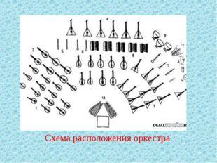 Схема расположения оркестра