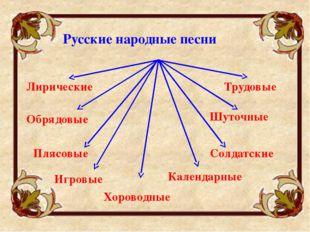 Русские народные песни Лирические Трудовые Обрядовые Шуточные Плясовые Солдат