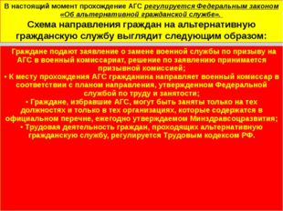 • Граждане подают заявление о замене военной службы по призыву на АГС в воен