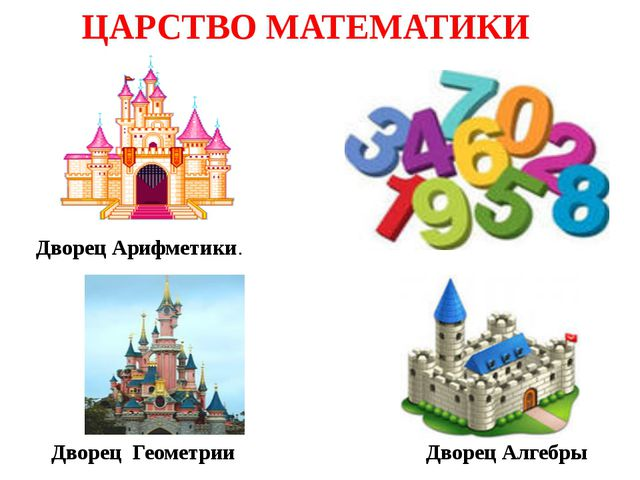 Дворец Арифметики. ЦАРСТВО МАТЕМАТИКИ Дворец Геометрии Дворец Алгебры