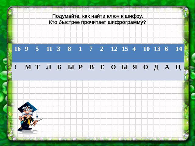 Подумайте, как найти ключ к шифру. Кто быстрее прочитает шифрограмму? 16 9 5...