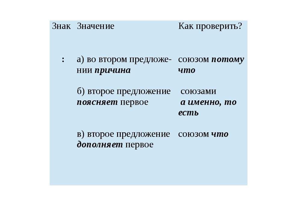 Знак Значение Как проверить? : а)вовторомпредложе-ниипричина б) второепредлож...
