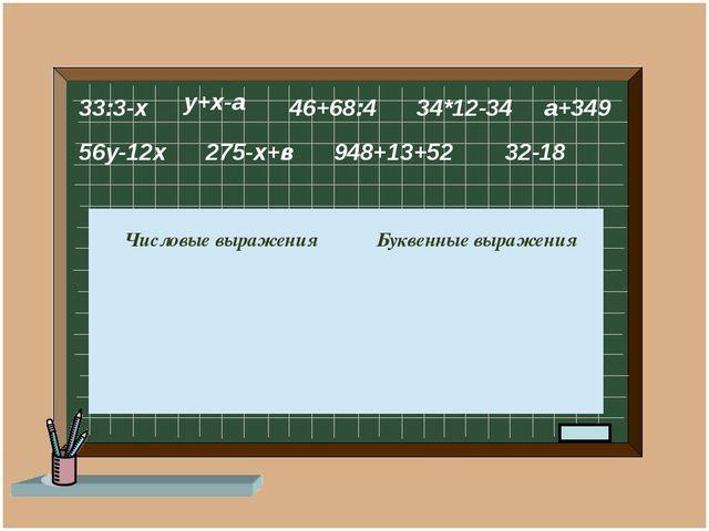 33:3-х у+х-а 46+68:4 34*12-34 56у-12х 275-х+в 948+13+52 32-18 а+349 Числовые...