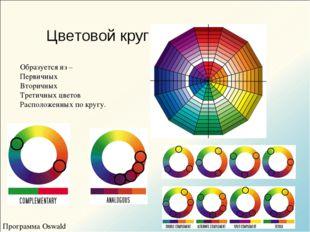 Цветовой круг Образуется из – Первичных Вторичных Третичных цветов Расположен