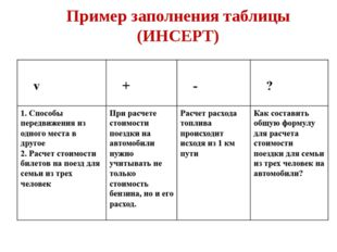 Пример заполнения таблицы (ИНСЕРТ)