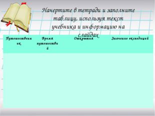 Начертите в тетради и заполните таблицу, используя текст учебника и информаци