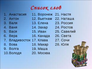 Список слов Анастасия Антон Валя Ваня Вася Вера Владивосток Вова Волга Володя