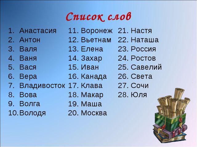 Список слов Анастасия Антон Валя Ваня Вася Вера Владивосток Вова Волга Володя...
