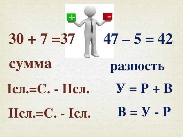 сумма Iсл.=С. - IIсл. IIсл.=С. - Iсл. разность У = Р + В В = У - Р 30 + 7 =37...