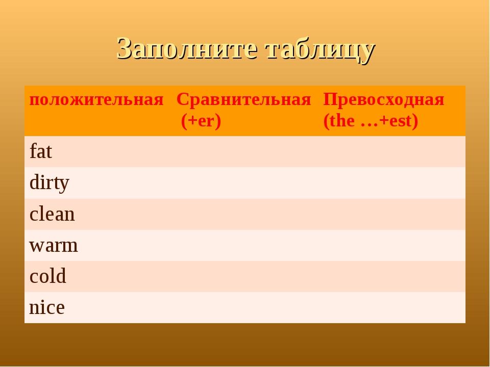Заполните таблицу положительнаяСравнительная (+er)Превосходная (the …+est)...