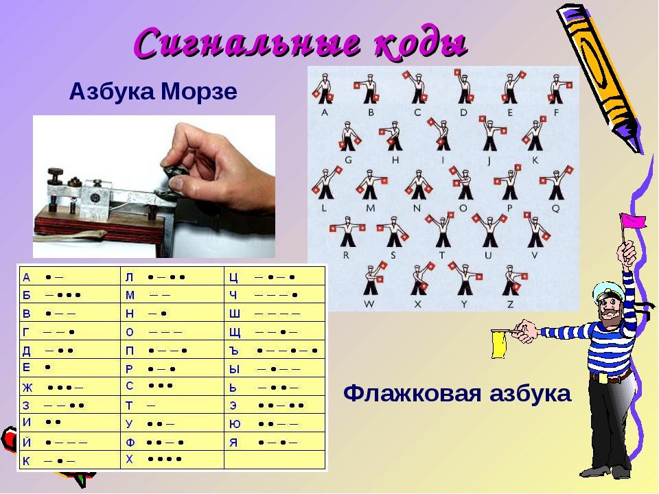 Сигнальные коды Азбука Морзе Флажковая азбука
