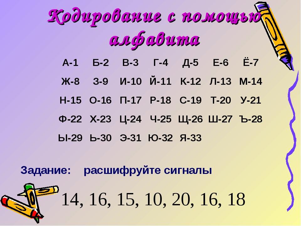 Кодирование с помощью алфавита Задание: расшифруйте сигналы 14, 16, 15, 10, 2...