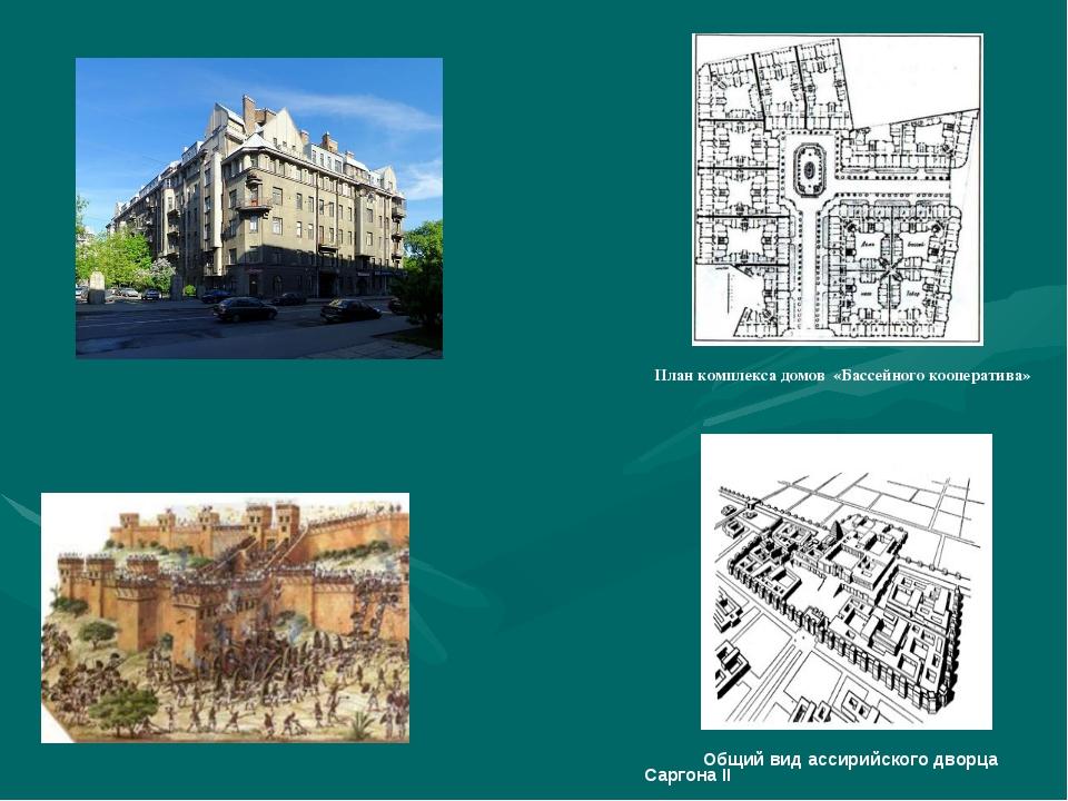 Саргона II План комплекса домов «Бассейного кооператива» Общий вид ассирийск...