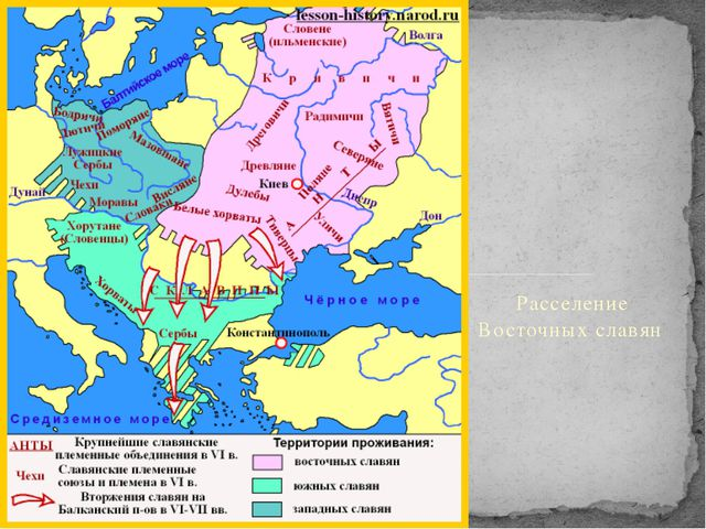 Расселение Восточных славян