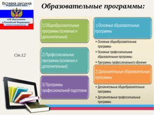 Образовательные программы: Ст.12