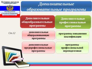 Ст.12 Дополнительные образовательные программы Дополнительные общеобразовате