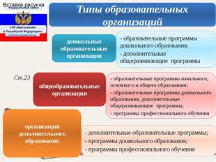 Ст.23 Типы образовательных организаций дошкольные образовательные организаци