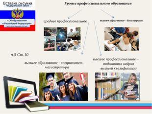 высшее образование - бакалавриат Уровни профессионального образования п.5 Ст.