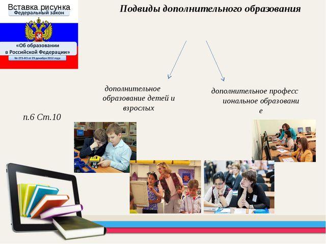 дополнительное профессиональное образование Подвиды дополнительного образован...