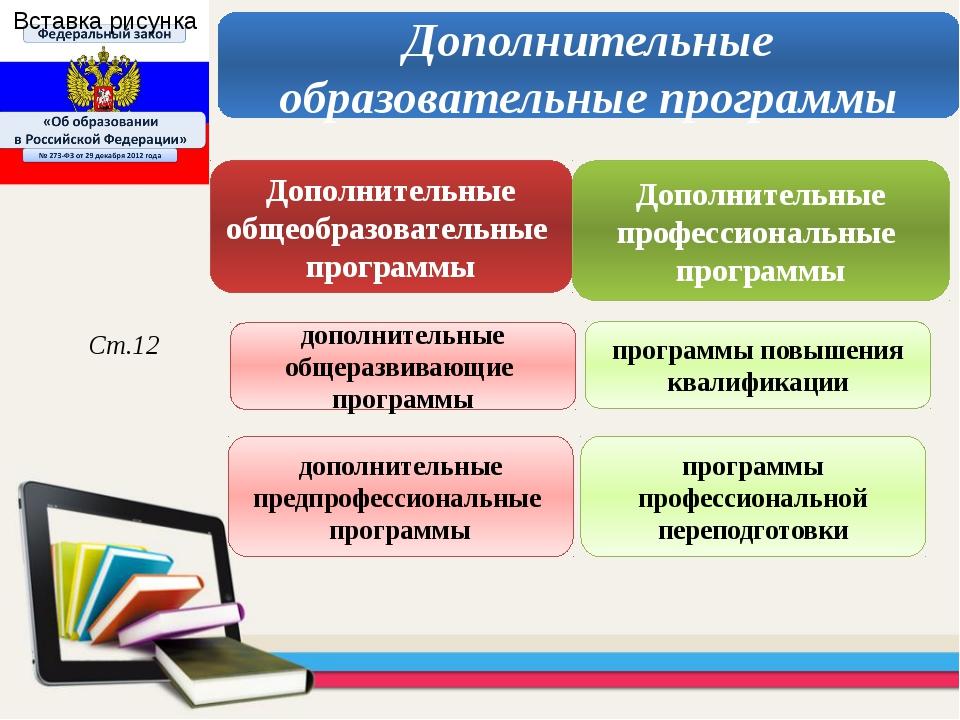 Ст.12 Дополнительные образовательные программы Дополнительные общеобразовате...