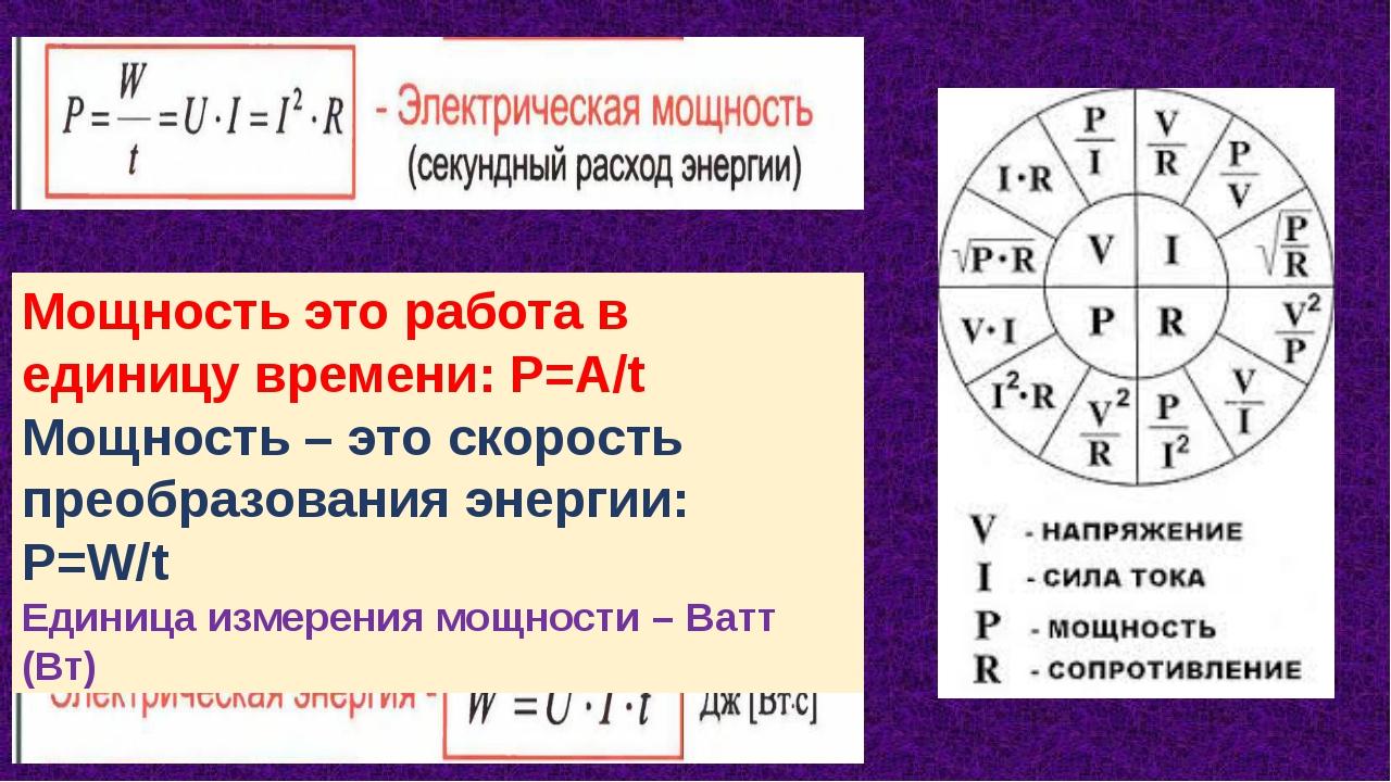 Мощность это работа в единицу времени: Р=А/t Мощность – это скорость преобраз...
