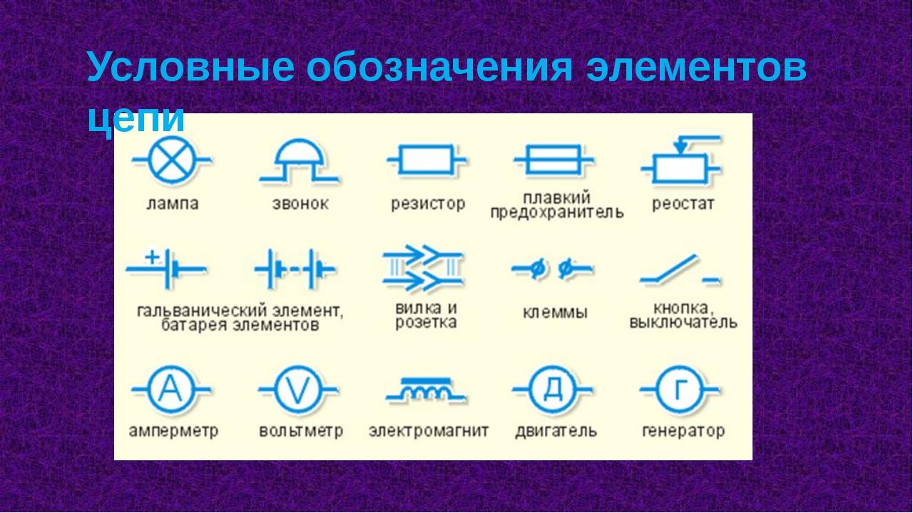 Условные обозначения элементов цепи
