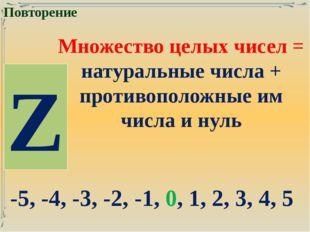 Повторение Множество целых чисел = натуральные числа + противоположные им чис