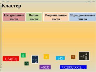 Кластер Иррациональные числа Натуральные числа Целые числа Рациональные числа