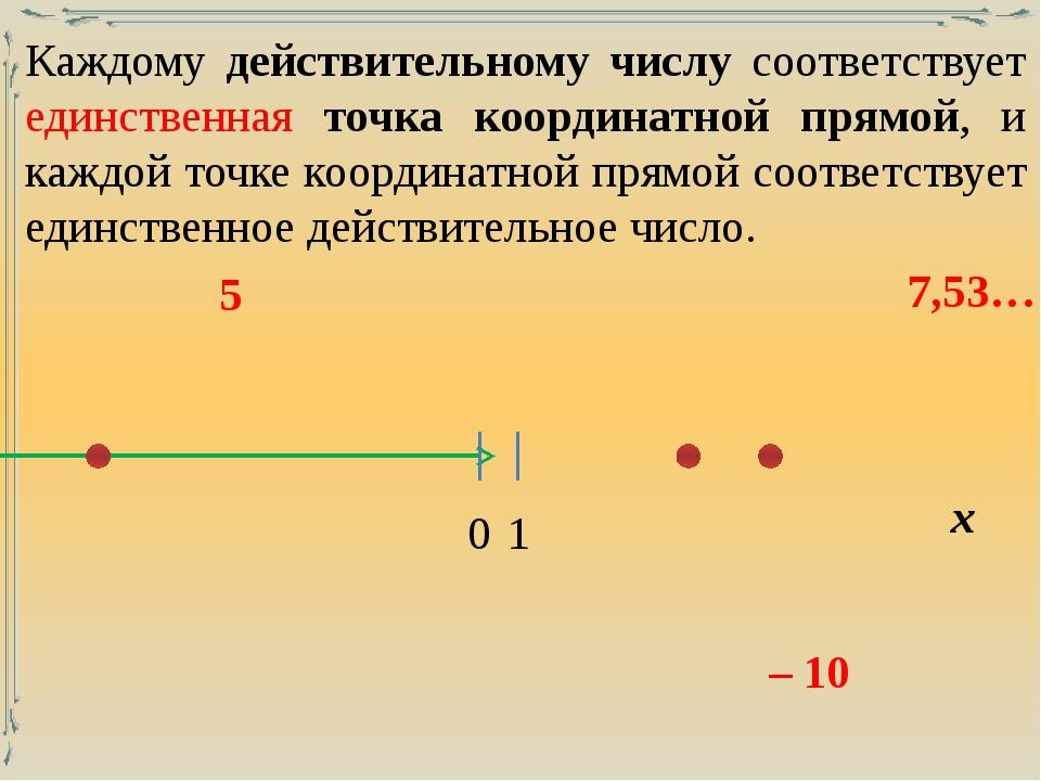 Каждому действительному числу соответствует единственная точка координатной п...