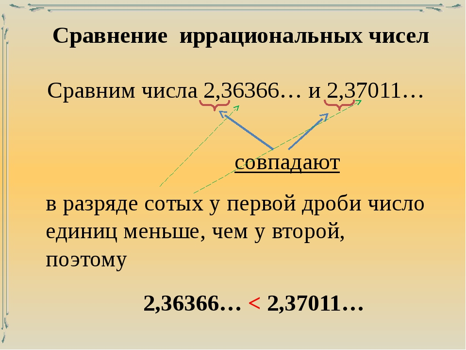 Сравнение иррациональных чисел Сравним числа 2,36366… и 2,37011… совпадают в...